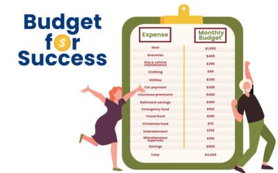 How to Budget for Financial Success